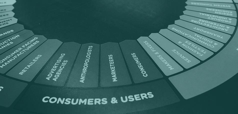 Warum UX wichtig für Ihr Unternehmen ist
